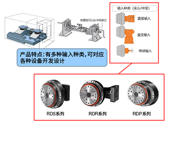 托盘变位机 / 焊接变位机