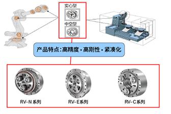 工业机器人 / 机床设备 (ATC、APC)