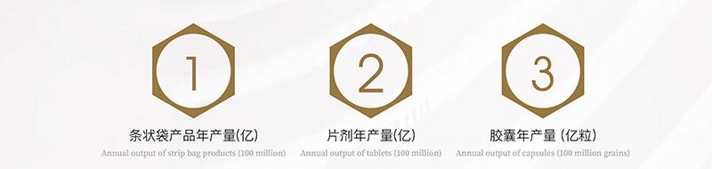 条状袋产品年产量(亿)……