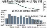 日本机床对华出口订单下滑36.5%