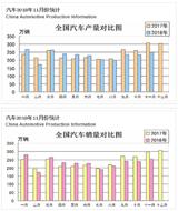 """""""最严燃油车新政""""出台!新能源汽车与传统燃油车谁主沉浮?"""