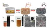 受天然蜘蛛丝启发,超弹性硬碳纳米纤维气凝胶研制成功