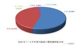 4月后复苏迹象明显,1~4月中国塑料机械工业运行情况一览