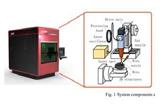 企业动态 |三菱电机推出用于高精度金属3D打印的点阵成型技术