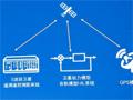 海克斯康收购知名三坐标软件公司External-Array Software