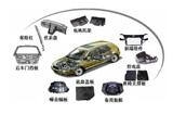 行业趋势 | 汽车复合材料市场未来几年增速超6%