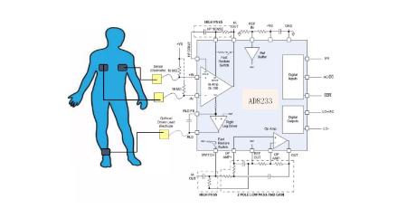 医疗智能化热潮下的回归,实现高性能诊断信号检测才是王道