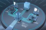 设备分析功能让喷涂车间流程更透明