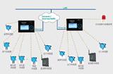 智能传感器行业迅速发展:多地已开展产业布局