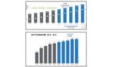 蓝牙技术联盟:蓝牙无钥匙开锁市场2024年将增长 60%